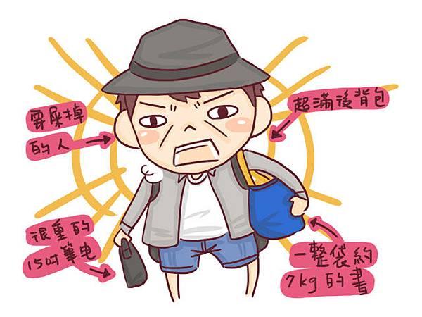 小腰子日記0703