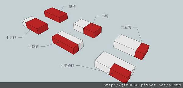 磚塊分割.jpg