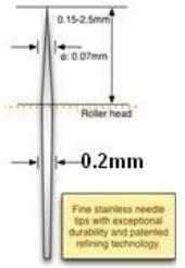 飛針針頭圖