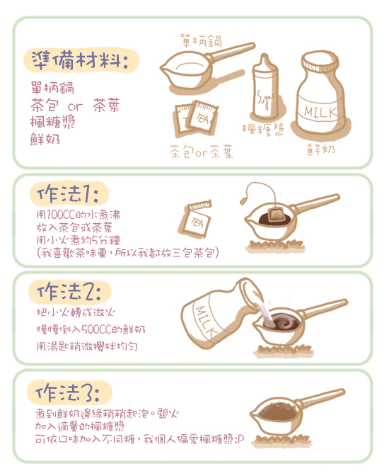 煮奶茶方法.jpg