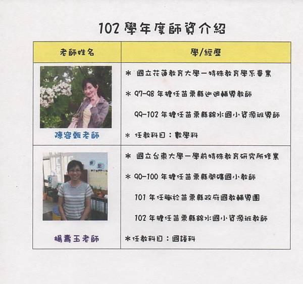 102學年度錦水國小資源班師資介紹