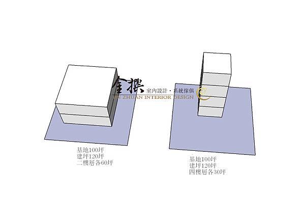 容積率及建蔽率1.jpg