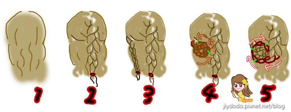 實用變髮練習-1拷貝