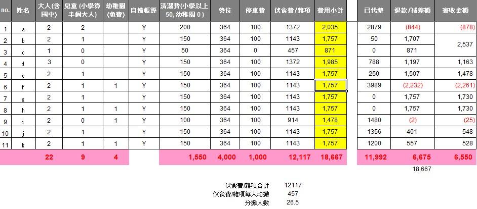 2013-05-30_露營趣-虎寮
