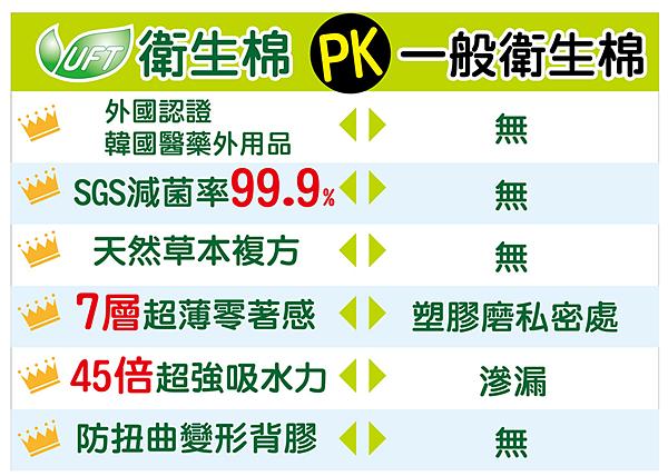 2013-07-01_UFT plus 漢方草本衛生棉