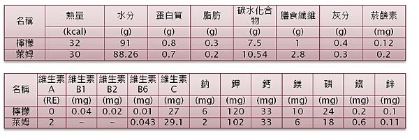 2013-08-08_價值比較