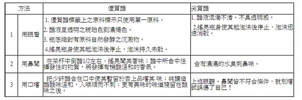 2013-08-23_比較表
