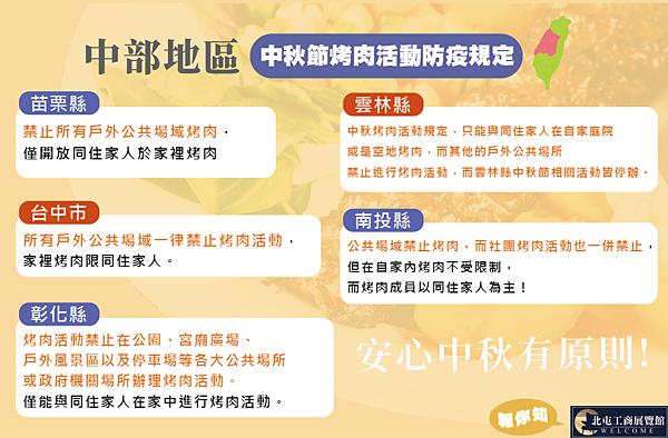 全臺疫情烤肉指南_工作區域 1 複本 2.png