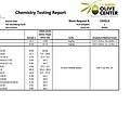 USA  Olive Oil Chemistry Report