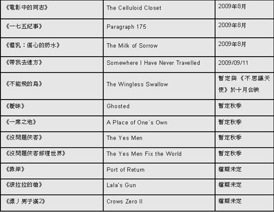 台北電影節將上映電影-2