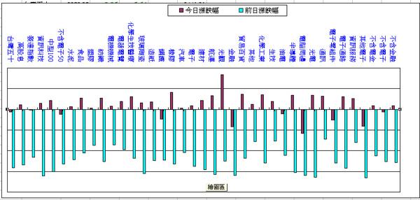 090109盤中記事.bmp