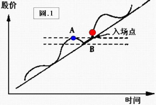技術分析圖示1.jpg