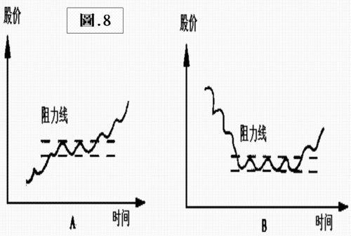 技術分析圖示8.jpg