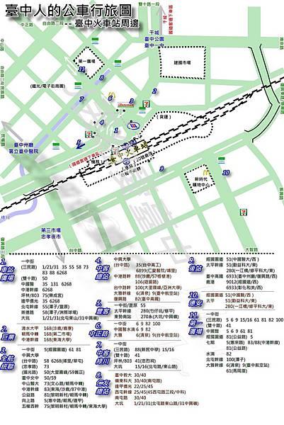 臺中火車站公車