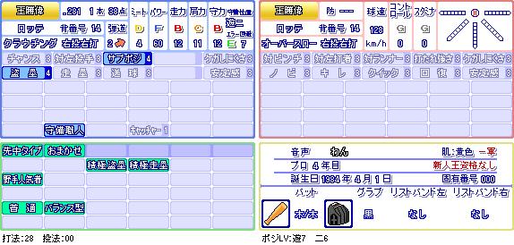 王勝偉(ロ).png