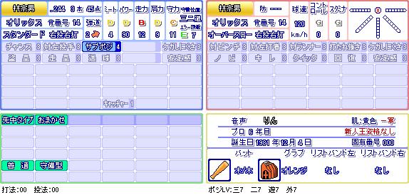 林宗男(オ).png