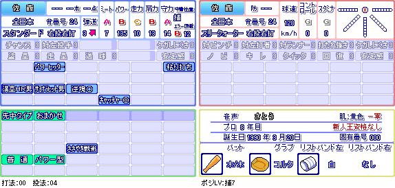 佐藤(全日本).png