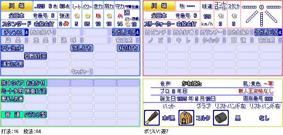 川端(全日本).png