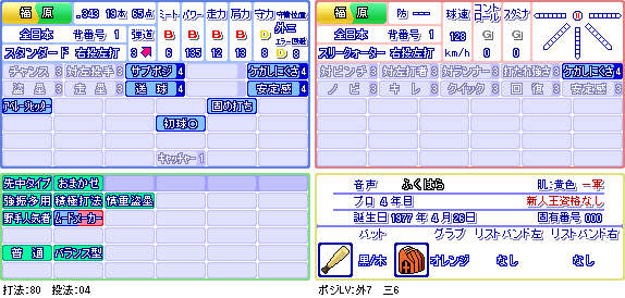 福原(全日本).png