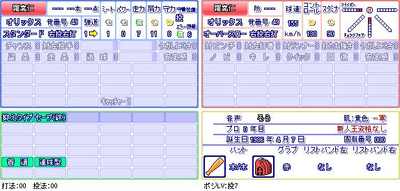 羅嘉仁(オ)