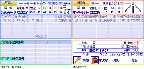 呉國豪(西).png