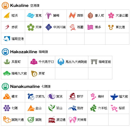 福岡地鐵圖案