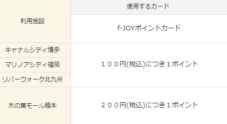 f-JOY卡1