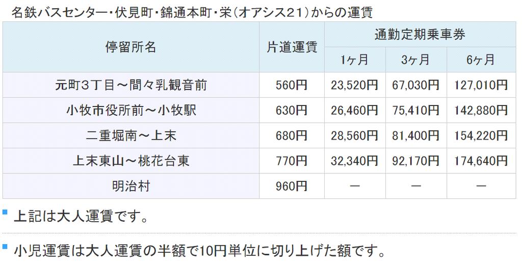 05.23 名鐵巴士 02.png