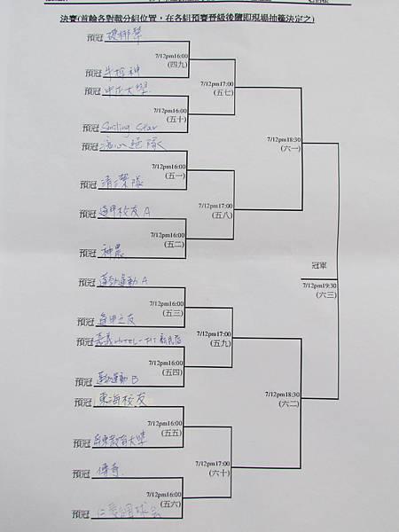 網球賽20140712-4584.JPG
