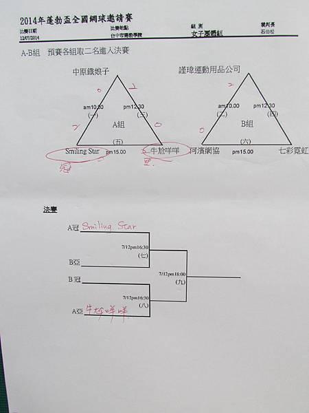 網球賽20140712-4585.JPG