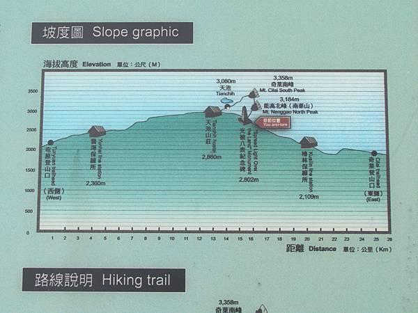 能高越嶺20151018-6205.JPG