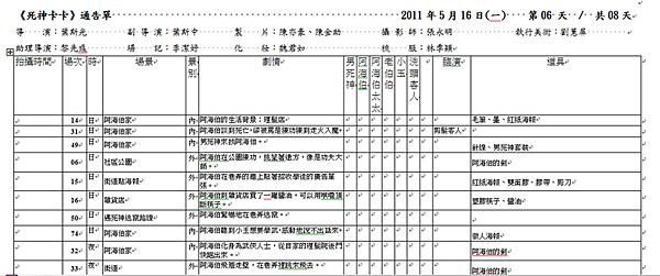 2011.05.16 通告單
