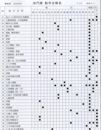 工作分解表02.jpg