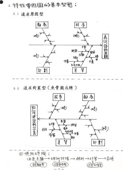 特性要因分析圖03.jpg