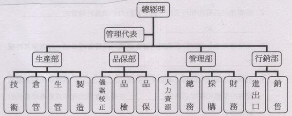 組織圖.jpg
