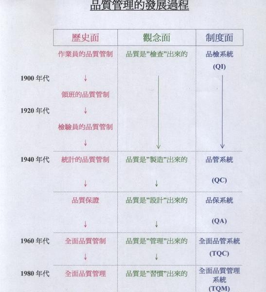 TQM02.jpg