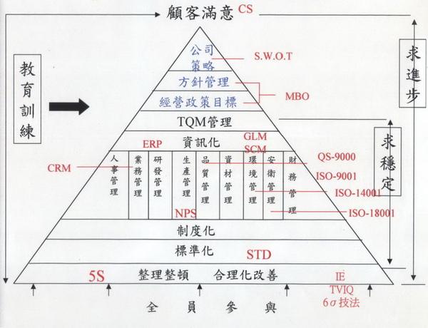 TQM05.jpg