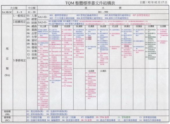 TQM06.jpg