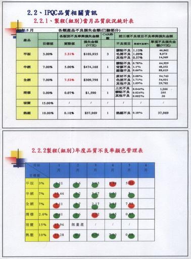 品質會議紀錄8.jpg