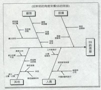 5S10.jpg