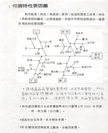 特性要因分析圖02.jpg