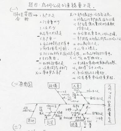 特性要因分析圖08.jpg