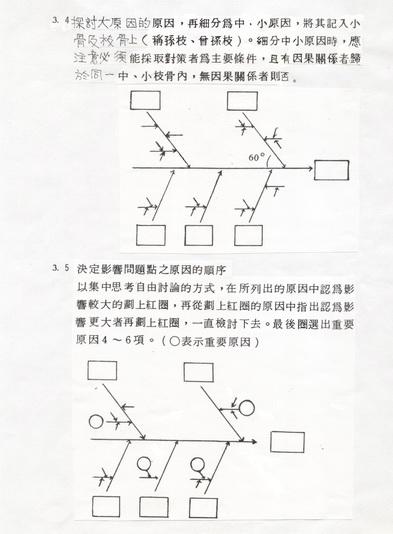 特性要因分析圖05.jpg