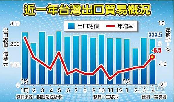 5 月外資又要出走?該怎麼辦呢??//中概股全額納入MSCI 本周宣布_02