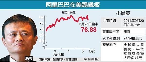 日矽併合組產業控股公司//阿里遭美調查股價摔5%_03