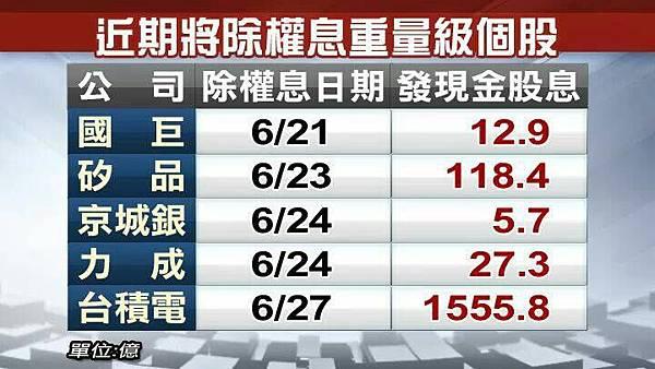 離譜!今年股匯市多休5天//暑假概念股high起來_04