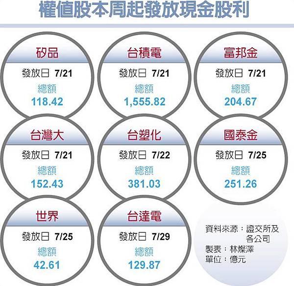 台股2,500億股息助攻九千//義大利籌組新銀行解壞帳危機_02