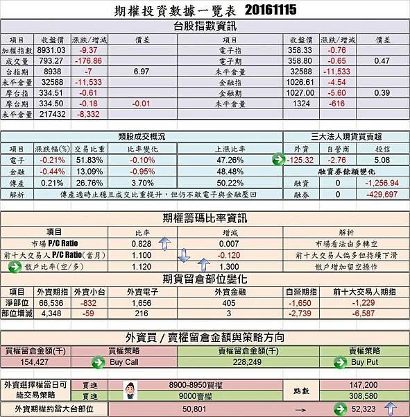 市場關注葉倫17日演說//MSCI台股權重連13降_02