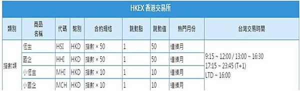 香港交易所契約規格