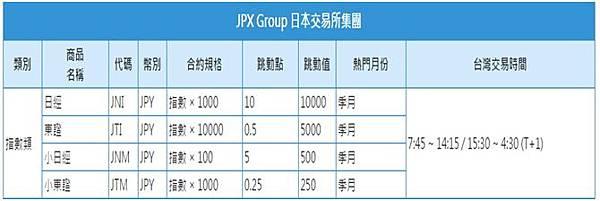 日本交易所契約規格